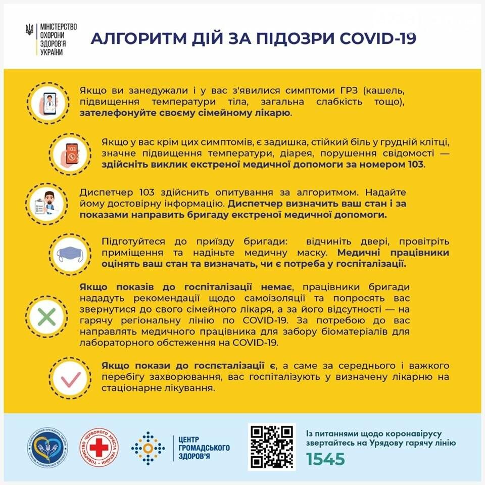 01.01.2020 підтверджено 120 нових захворювань на COVID-19, з них двоє черкащан, фото-1