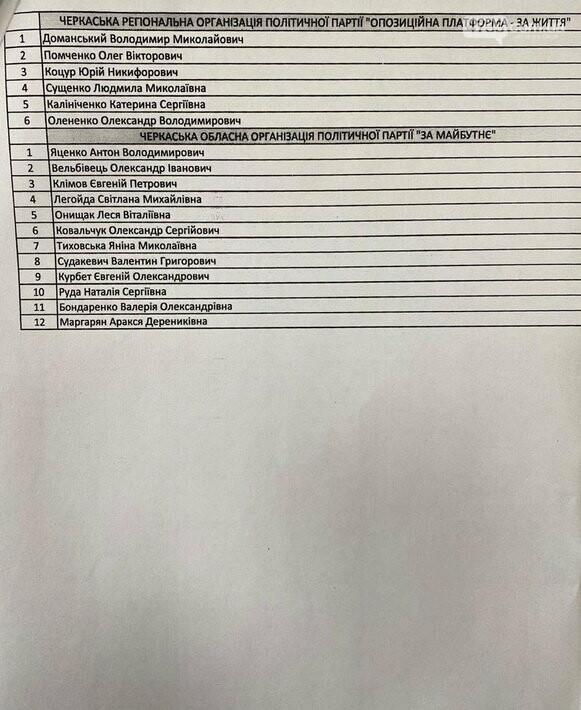 Перелік депутатів, які увійшли до складу Черкаської обласної ради, фото-2