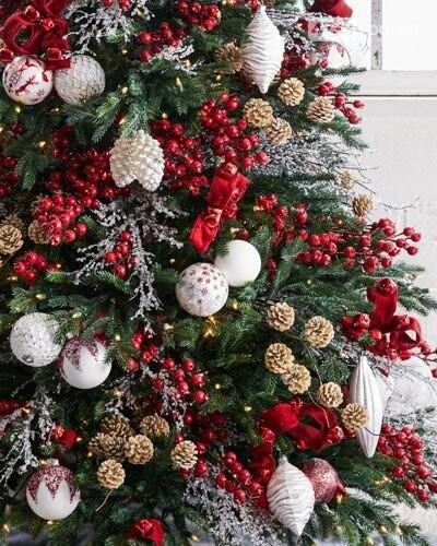 Найкращі ідеї для декорування новорічної ялинки, фото-5