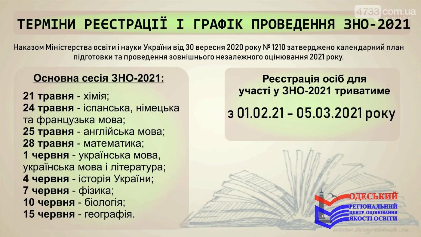 Завтра завершується термін реєстрації на ЗНО. Графік проведення ЗНО 2021, фото-1