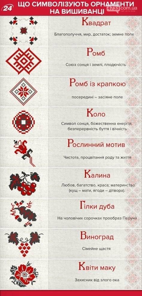 Україна святкує день вишиванки!!!, фото-1
